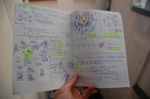 Carnet de Yoan / Prise de note graphique, représentation systémique