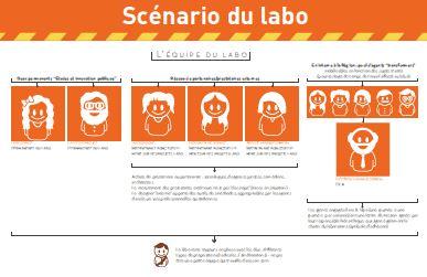 scénario labo 1