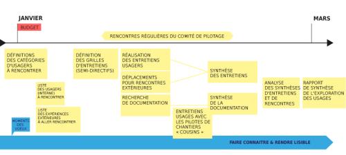 Calendrier_FABRIQUE DES MANDATS_V2-02